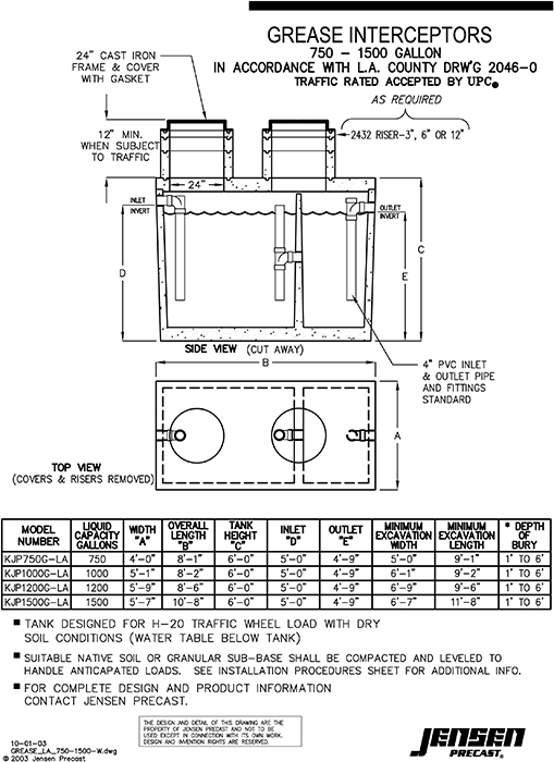 chopper 43cc gas wiring diagram