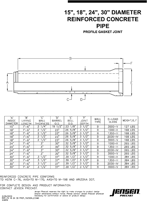 Concrete Sewer Pipe Sizes : Jensen precast pipe reinforced concrete