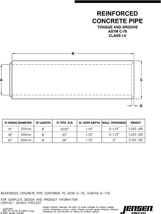 Concrete Drainage Pipe Sizes : Jensen precast reinforced concrete pipe